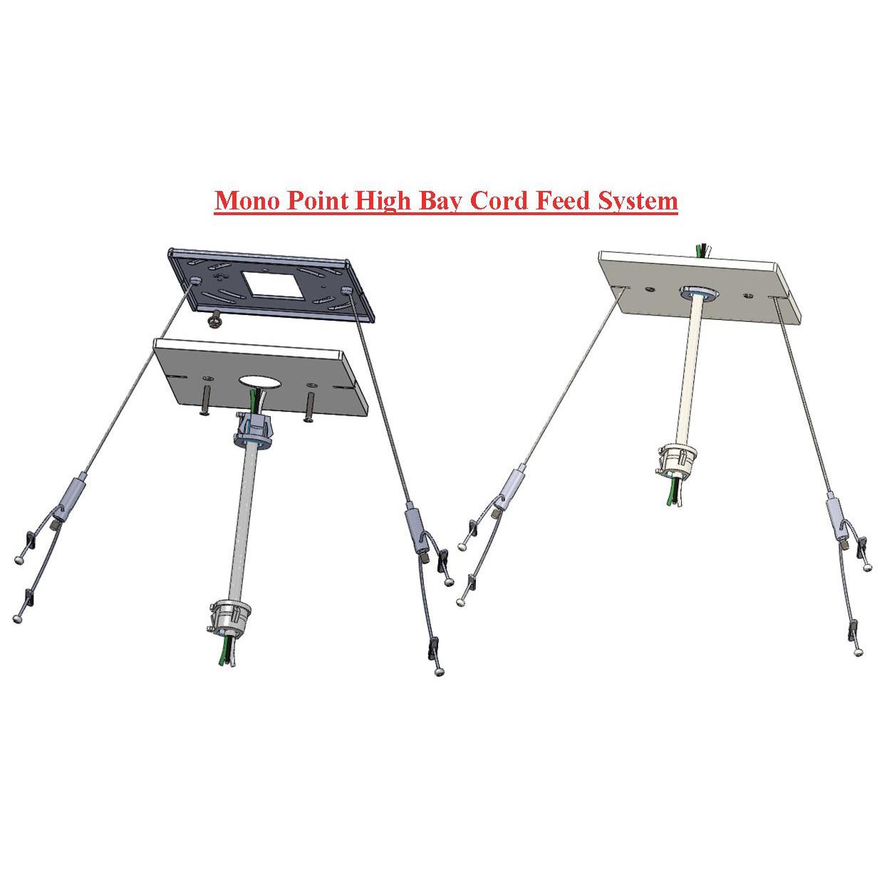 MONO POINT High Bay Feed Series
