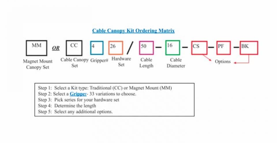 canopy-matrix–02